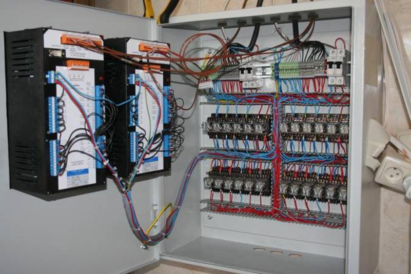 Control panel with Aditec