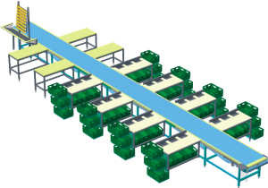 Automatic conveyor lines